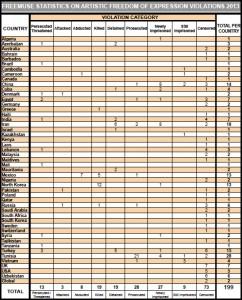 arts-stats2013-alph_spreadsheet_500-242x300