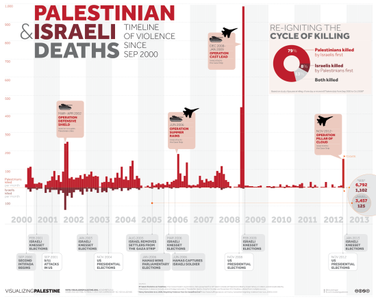 2000x1592xvp-violence-timeline-2012-11-23_0.png.pagespeed.ic.9o8pF13XRo