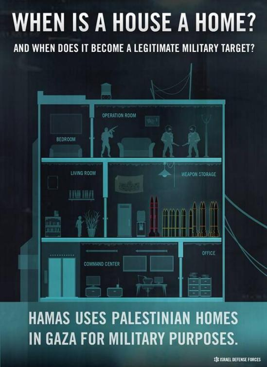 IDFSpokesperson:  Infographic: In Gaza, when is a house a home, and when does it become a legitimate military target? 10:02 AM - 15 Jul 2014