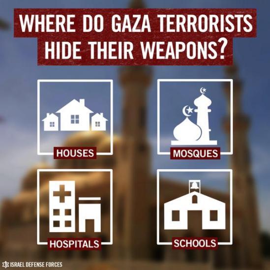 The IDF Answer:  Hamas' favorite hiding spot: civilian buildings 6:42 PM - 15 Jul 2014