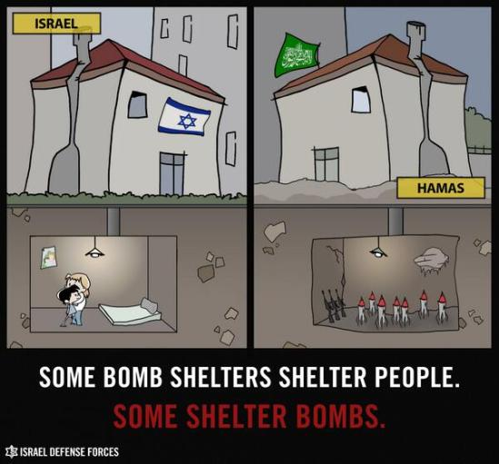 Tonight Israeli families huddle in their shelters as rockets fall across the country 9:52 PM - 10 Jul 2014