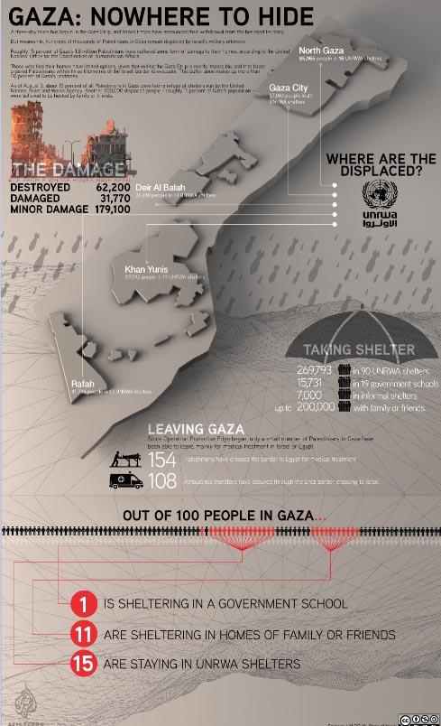 gaza23