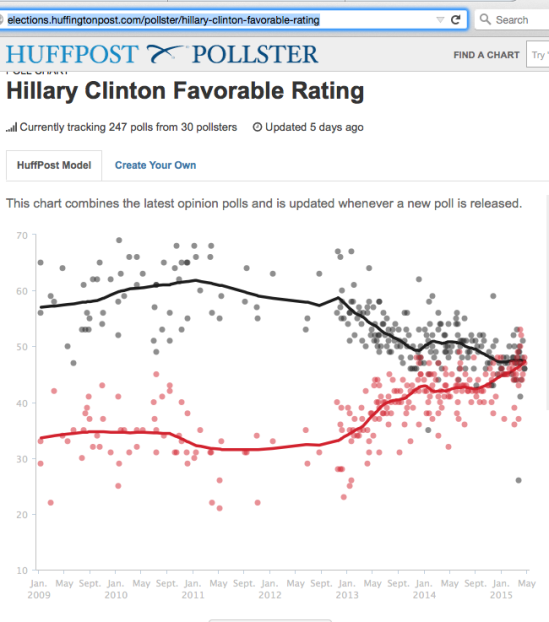 Hillary-Clinton-Favorable-Rating