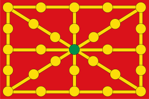 750px-Bandera_de_Reino_de_Navarra.svg